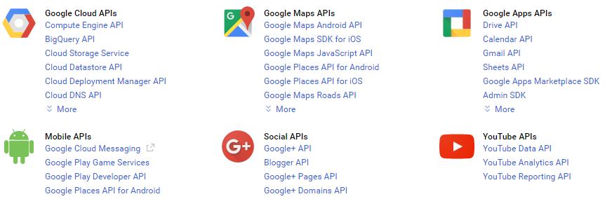 Tạo project trên Google Console, đăng ký sử dụng Google API