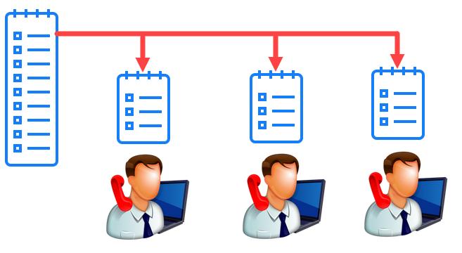 Hướng dẫn phân đơn hàng để nhân viên chốt hàng