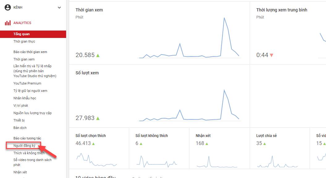 Nguyên nhân bị tụt sub Youtube