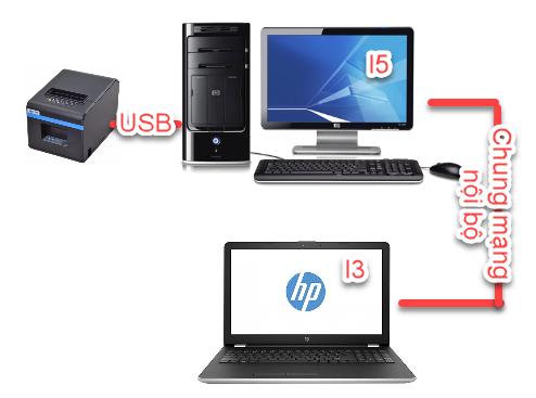 Nhiều máy tính in cùng một máy in